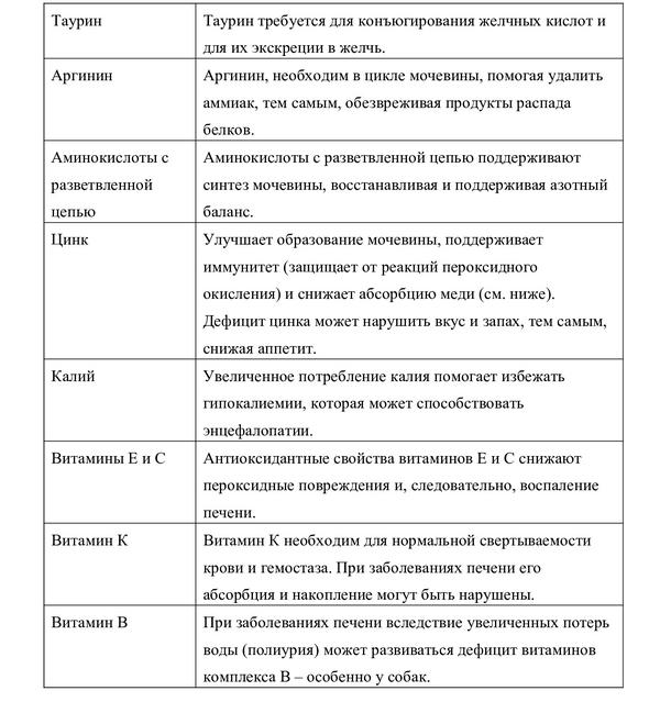Диетотерапия почечных заболеваний11