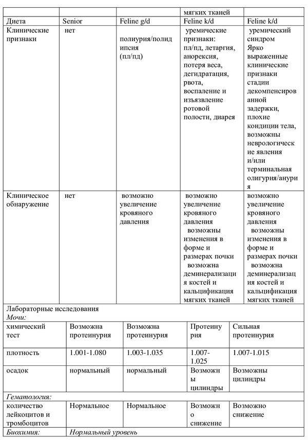 Диетотерапия почечных заболеваний5